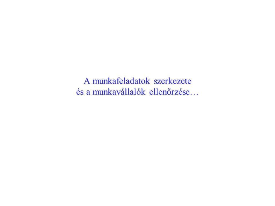 A munkafeladatok szerkezete és a munkavállalók ellenőrzése…