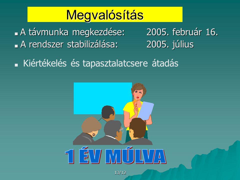 13/12 Megvalósítás ■ A távmunka megkezdése:2005. február 16.
