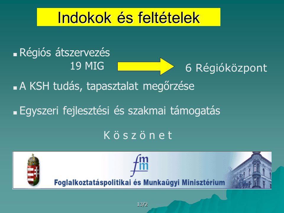 13/2 Indokok és feltételek ■ Régiós átszervezés 19 MIG ■ A KSH tudás, tapasztalat megőrzése ■ Egyszeri fejlesztési és szakmai támogatás K ö s z ö n e t 6 Régióközpont