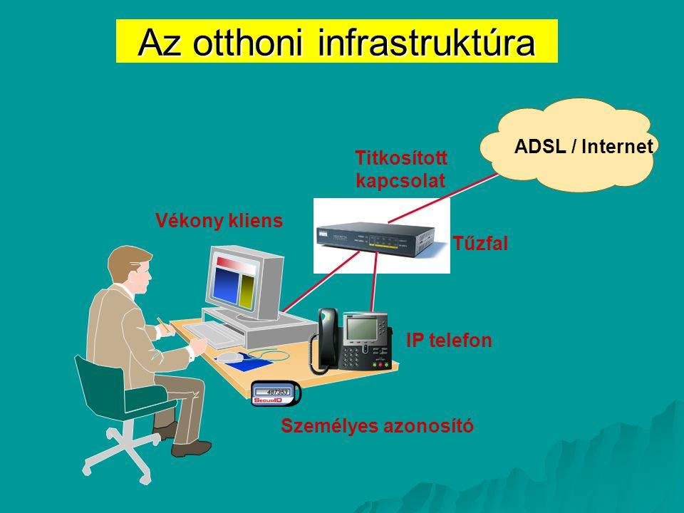 Az otthoni infrastruktúra IP telefon Tűzfal Személyes azonosító ADSL / Internet Titkosított kapcsolat Vékony kliens