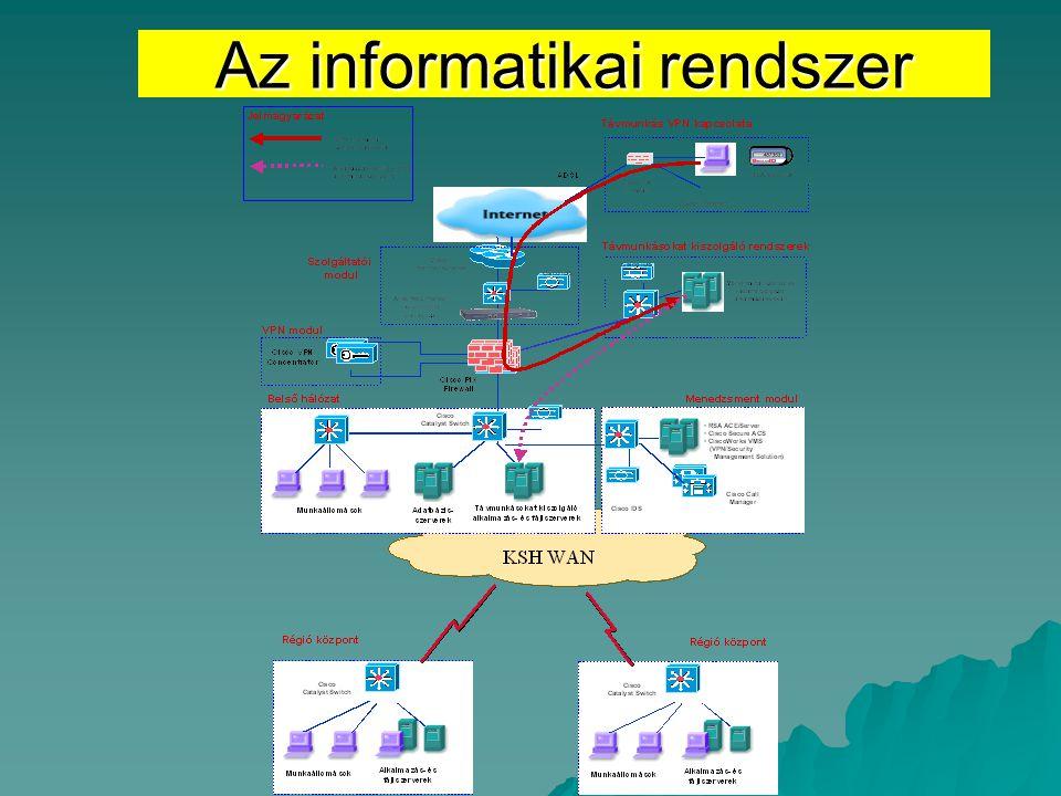 Az informatikai rendszer