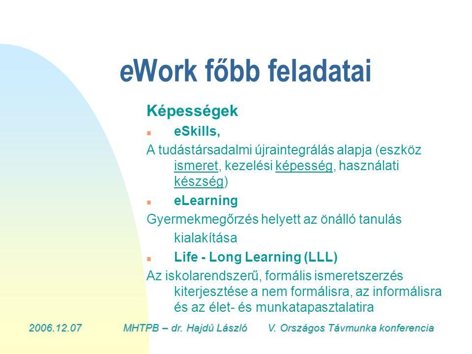 2006.12.07MHTPB – dr. Hajdú László V. Országos Távmunka konferencia e Work főbb feladatai Képességek n n eSkills, A tudástársadalmi újraintegrálás ala