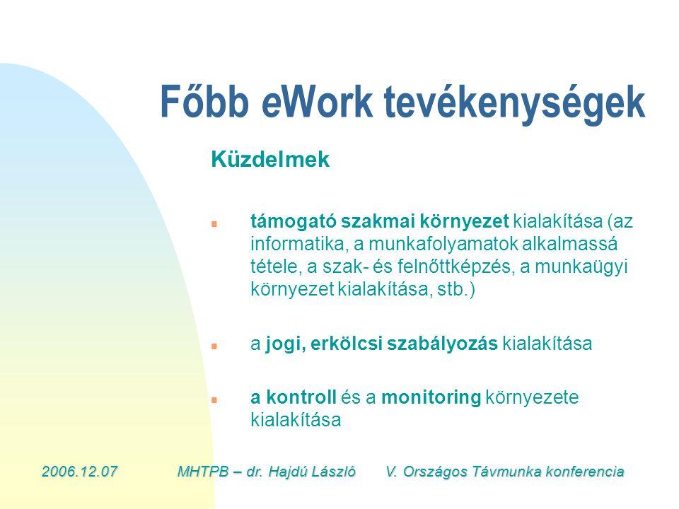 2006.12.07MHTPB – dr. Hajdú László V. Országos Távmunka konferencia Főbb e Work tevékenységek Küzdelmek n n támogató szakmai környezet kialakítása (az