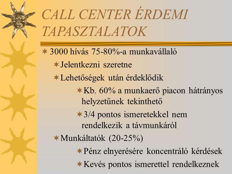CALL CENTER ÉRDEMI TAPASZTALATOK  3000 hívás 75-80%-a munkavállaló  Jelentkezni szeretne  Lehetőségek után érdeklődik  Kb.
