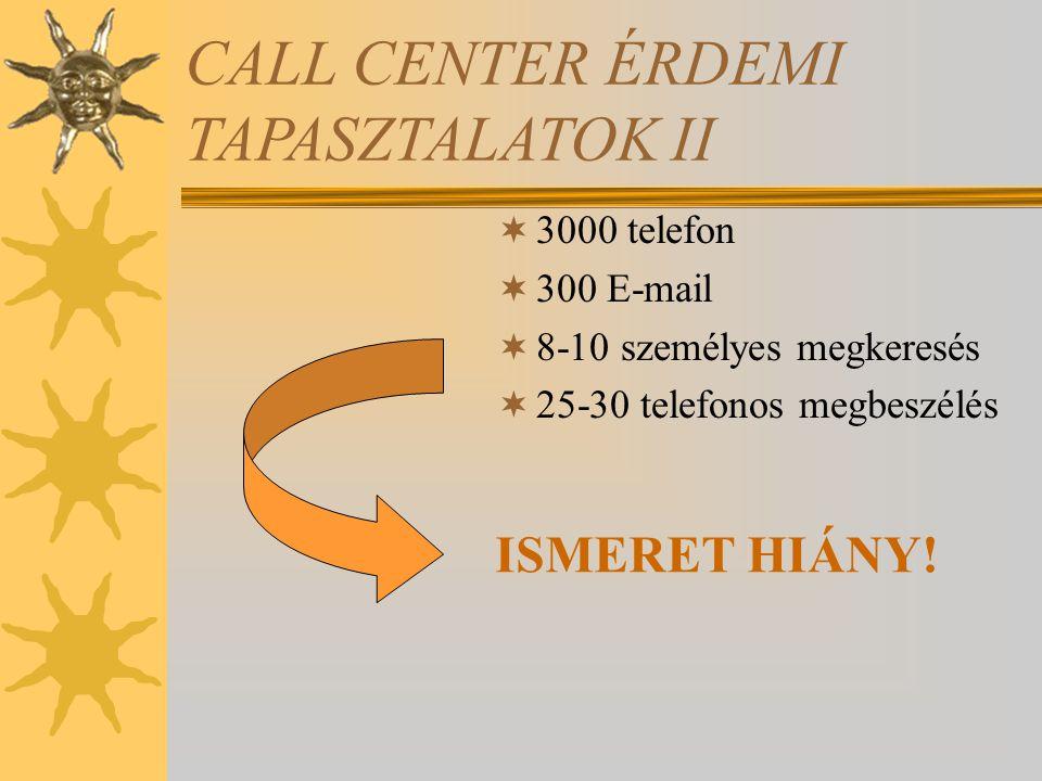 CALL CENTER ÉRDEMI TAPASZTALATOK II  3000 telefon  300 E-mail  8-10 személyes megkeresés  25-30 telefonos megbeszélés ISMERET HIÁNY!