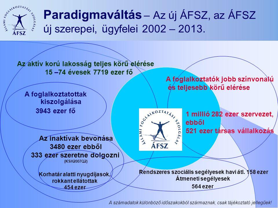 Paradigmaváltás – Az új ÁFSZ, az ÁFSZ új szerepei, ügyfelei 2002 – 2013.