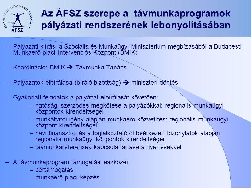 Az ÁFSZ szerepe a távmunkaprogramok pályázati rendszerének lebonyolításában –Pályázati kiírás: a Szociális és Munkaügyi Minisztérium megbízásából a Budapesti Munkaerő-piaci Intervenciós Központ (BMIK) –Koordináció: BMIK  Távmunka Tanács –Pályázatok elbírálása (bíráló bizottság)  miniszteri döntés –Gyakorlati feladatok a pályázat elbírálását követően: –hatósági szerződés megkötése a pályázókkal: regionális munkaügyi központok kirendeltségei –munkáltatói igény alapján munkaerő-közvetítés: regionális munkaügyi központ kirendeltségei –havi finanszírozás a foglalkoztatótól beérkezett bizonylatok alapján: regionális munkaügyi központok kirendeltségei –távmunkareferensek kapcsolattartása a nyertesekkel –A távmunkaprogram támogatási eszközei: –bértámogatás –munkaerő-piaci képzés