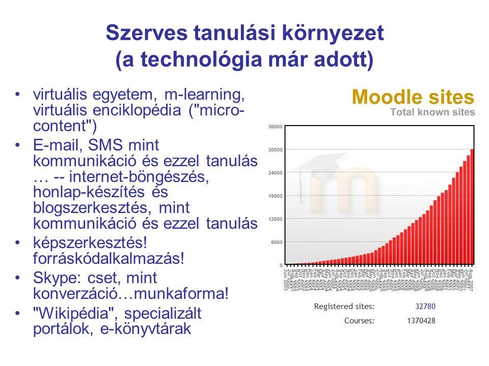 Szerves tanulási környezet (a technológia már adott) virtuális egyetem, m-learning, virtuális enciklopédia ( micro- content ) E-mail, SMS mint kommunikáció és ezzel tanulás … -- internet-böngészés, honlap-készítés és blogszerkesztés, mint kommunikáció és ezzel tanulás képszerkesztés.