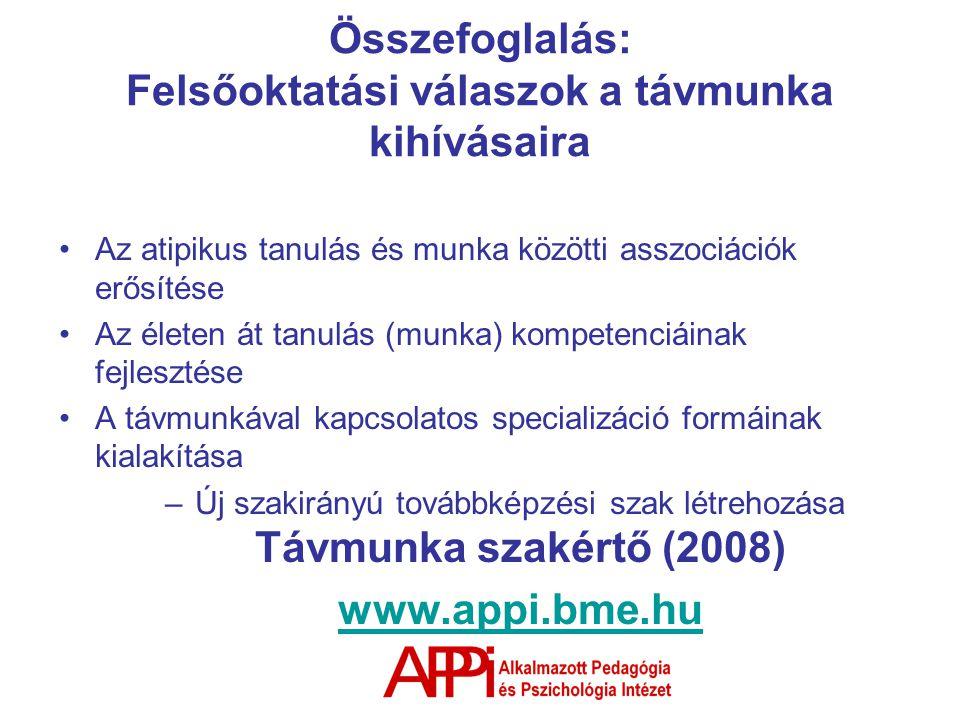 Összefoglalás: Felsőoktatási válaszok a távmunka kihívásaira Az atipikus tanulás és munka közötti asszociációk erősítése Az életen át tanulás (munka) kompetenciáinak fejlesztése A távmunkával kapcsolatos specializáció formáinak kialakítása –Új szakirányú továbbképzési szak létrehozása Távmunka szakértő (2008) www.appi.bme.hu