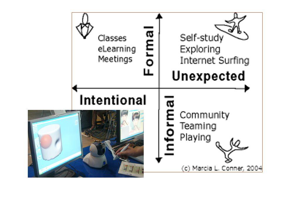 Távoktatás/multimédia/e-learning.