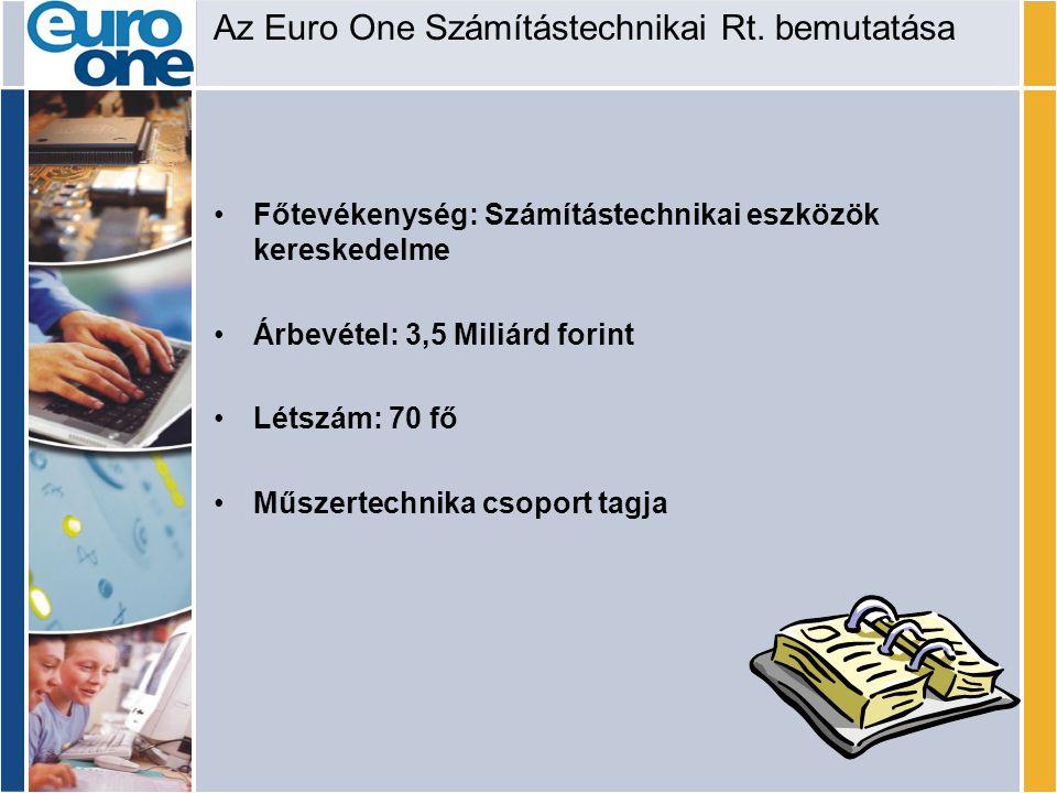 Az Euro One Számítástechnikai Rt.