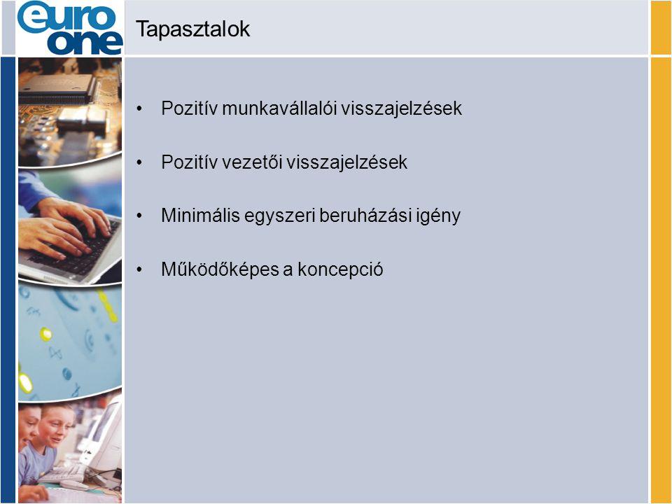 Folyamatos értékelés Munkarend optimalizálása Távmunkavállalók egyedi értékelése / Csere A projekt értékelése az érintettek bevonásával Cél: Új munkaerő alkalmazás távmunka keretében Jövőbeni elképzelések