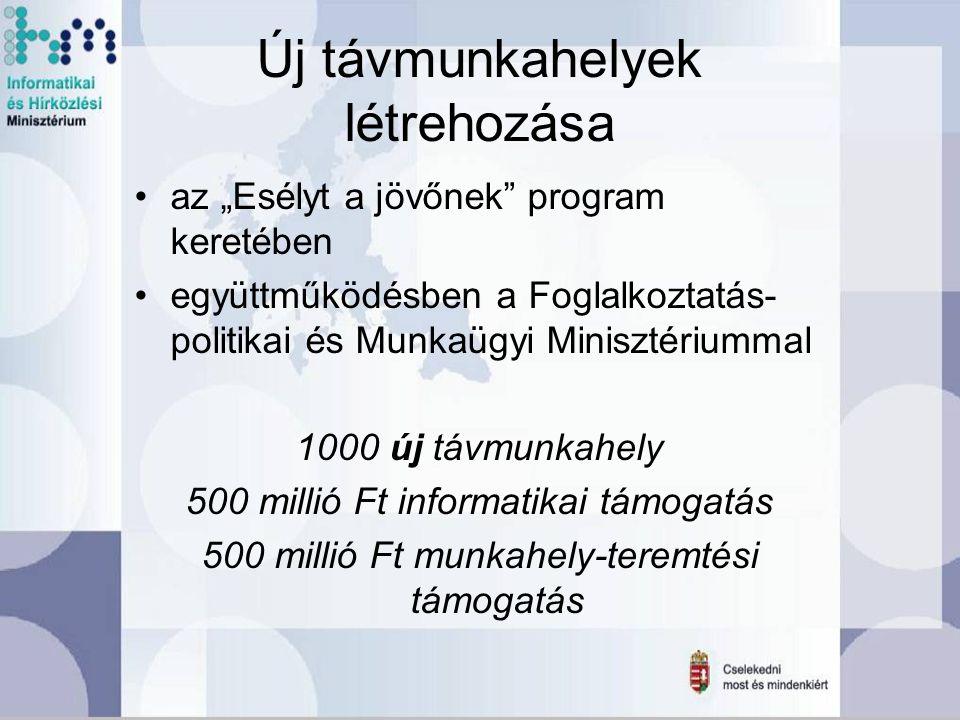 """Új távmunkahelyek létrehozása az """"Esélyt a jövőnek"""" program keretében együttműködésben a Foglalkoztatás- politikai és Munkaügyi Minisztériummal 1000 ú"""