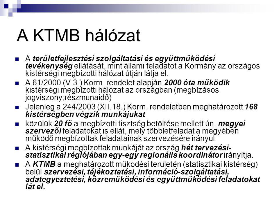 A KTMB hálózat A területfejlesztési szolgáltatási és együttműködési tevékenység ellátását, mint állami feladatot a Kormány az országos kistérségi megb