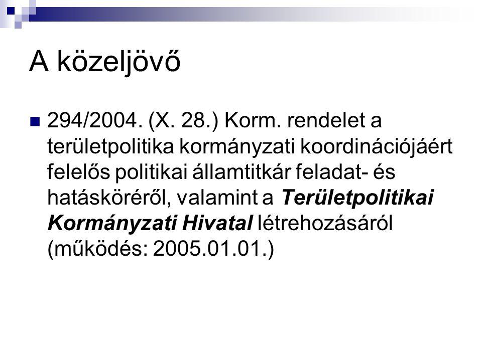 A közeljövő 294/2004. (X. 28.) Korm. rendelet a területpolitika kormányzati koordinációjáért felelős politikai államtitkár feladat- és hatásköréről, v