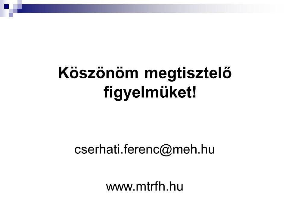 Köszönöm megtisztelő figyelmüket! cserhati.ferenc@meh.hu www.mtrfh.hu