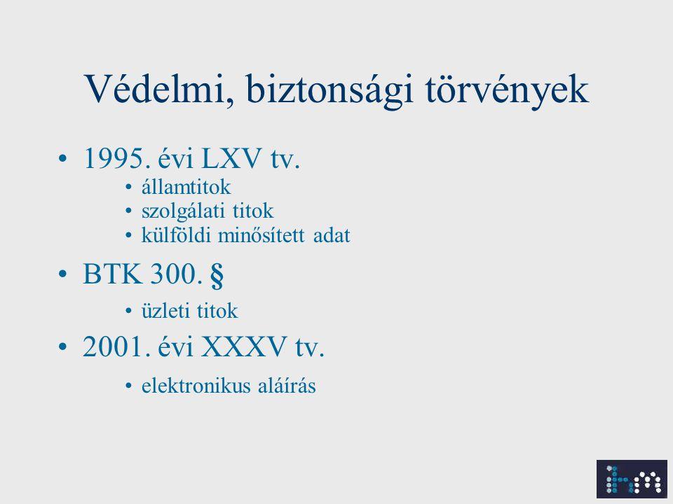 Védelmi, biztonsági törvények 1995.évi LXV tv.