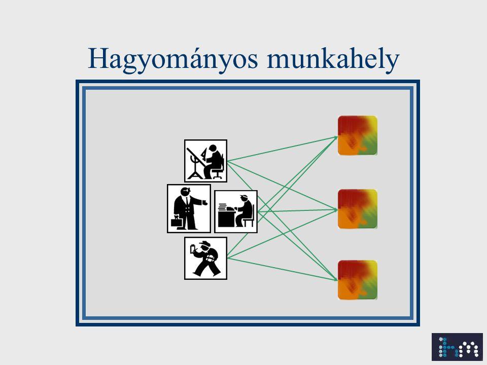 Védelmi, biztonsági törvények Biztonsági követelmények TCSEC, ITSEC, Common Criteria A minősítés és a minősítés tanúsítása intézmény rendszer Információvédelem irányítási rendszerek BS 7799 / ISO 17799 Kriptográfia, titkosítás