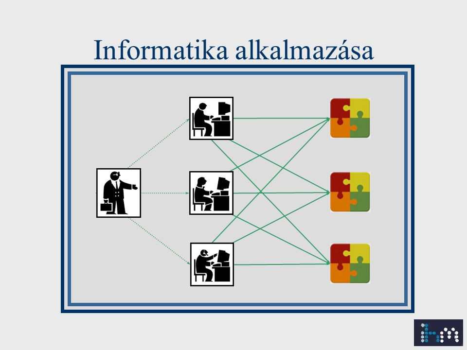 Informatika alkalmazása