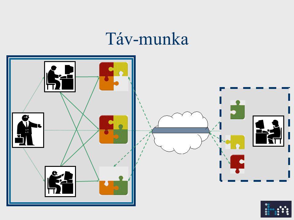 Informatikai biztonság Sértetlenség (változtatás, letagadás ellen) Bizalmasság (titkosság) Hitelesség (adat, információ valódisága) Funkcionalitás (tényleges támogatás) Folyamatos rendelkezésre állás (megbízhatóság, megbízható működés)