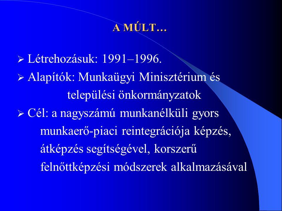 A MÚLT…  Létrehozásuk: 1991–1996.