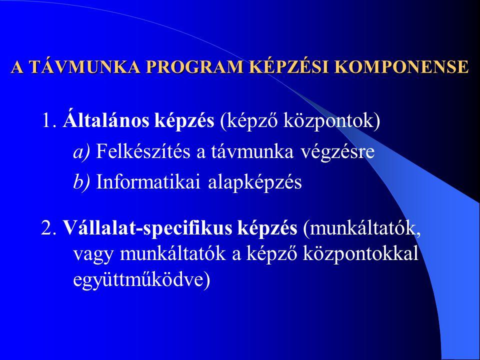 A TÁVMUNKA PROGRAM KÉPZÉSI KOMPONENSE 1.
