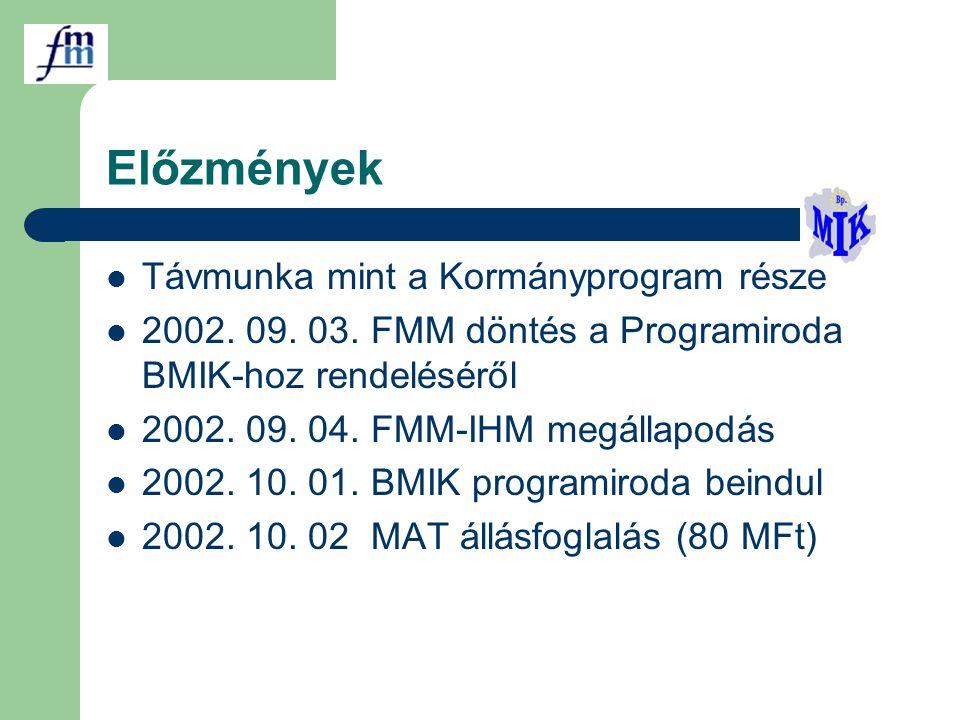 Előzmények Távmunka mint a Kormányprogram része 2002. 09. 03. FMM döntés a Programiroda BMIK-hoz rendeléséről 2002. 09. 04. FMM-IHM megállapodás 2002.