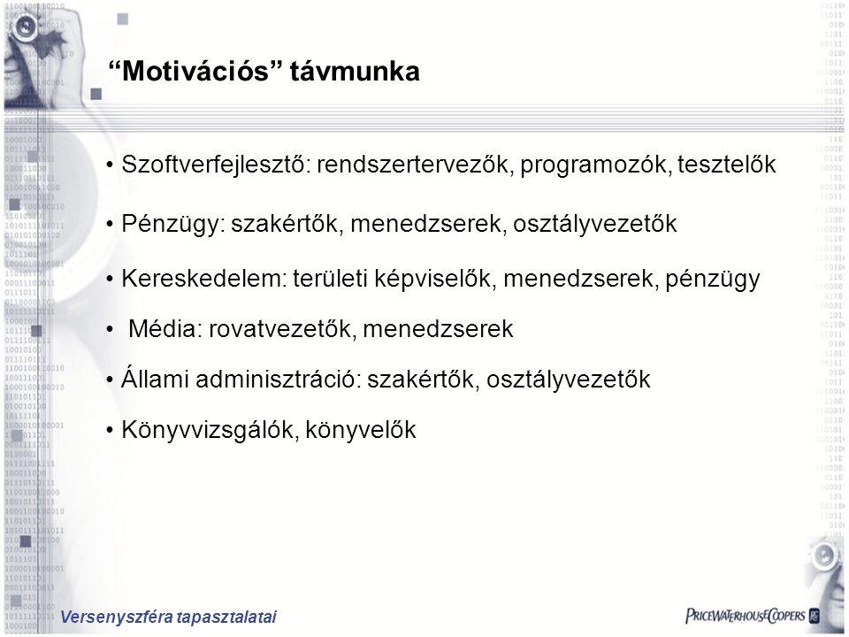 Versenyszféra tapasztalatai Motivációs távmunka Szoftverfejlesztő: rendszertervezők, programozók, tesztelők Pénzügy: szakértők, menedzserek, osztályvezetők Kereskedelem: területi képviselők, menedzserek, pénzügy Média: rovatvezetők, menedzserek Állami adminisztráció: szakértők, osztályvezetők Könyvvizsgálók, könyvelők