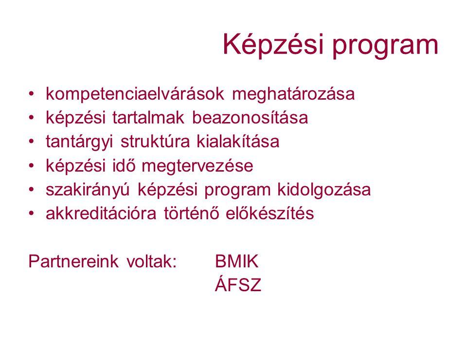 Képzési program kompetenciaelvárások meghatározása képzési tartalmak beazonosítása tantárgyi struktúra kialakítása képzési idő megtervezése szakirányú képzési program kidolgozása akkreditációra történő előkészítés Partnereink voltak: BMIK ÁFSZ