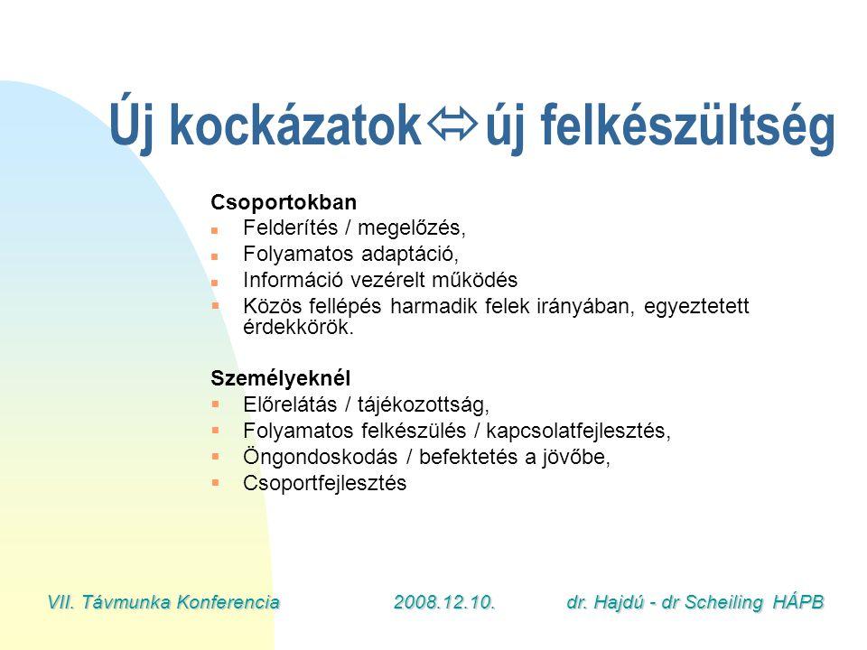 VII. Távmunka Konferencia2008.12.10.dr. Hajdú - dr Scheiling HÁPB Új kockázatok  új felkészültség Csoportokban n Felderítés / megelőzés, n Folyamatos
