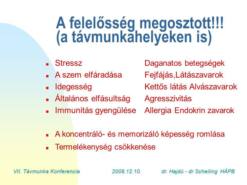 VII. Távmunka Konferencia2008.12.10.dr. Hajdú - dr Scheiling HÁPB A felelősség megosztott!!! (a távmunkahelyeken is) n Stressz Daganatos betegségek n