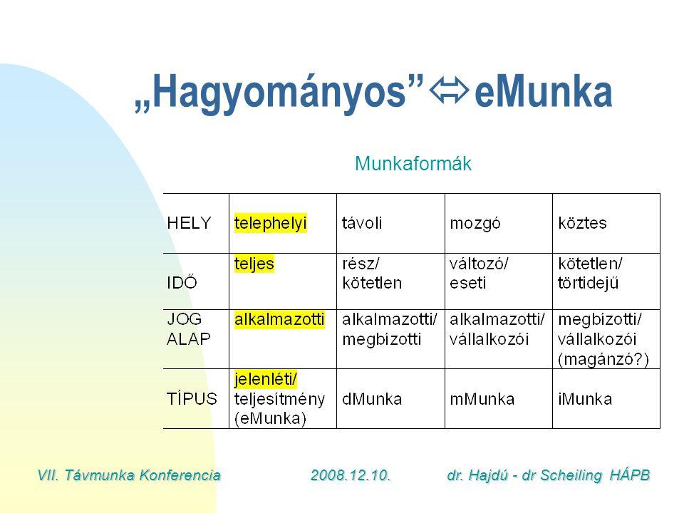 "VII. Távmunka Konferencia2008.12.10.dr. Hajdú - dr Scheiling HÁPB ""Hagyományos""  eMunka Munkaformák"