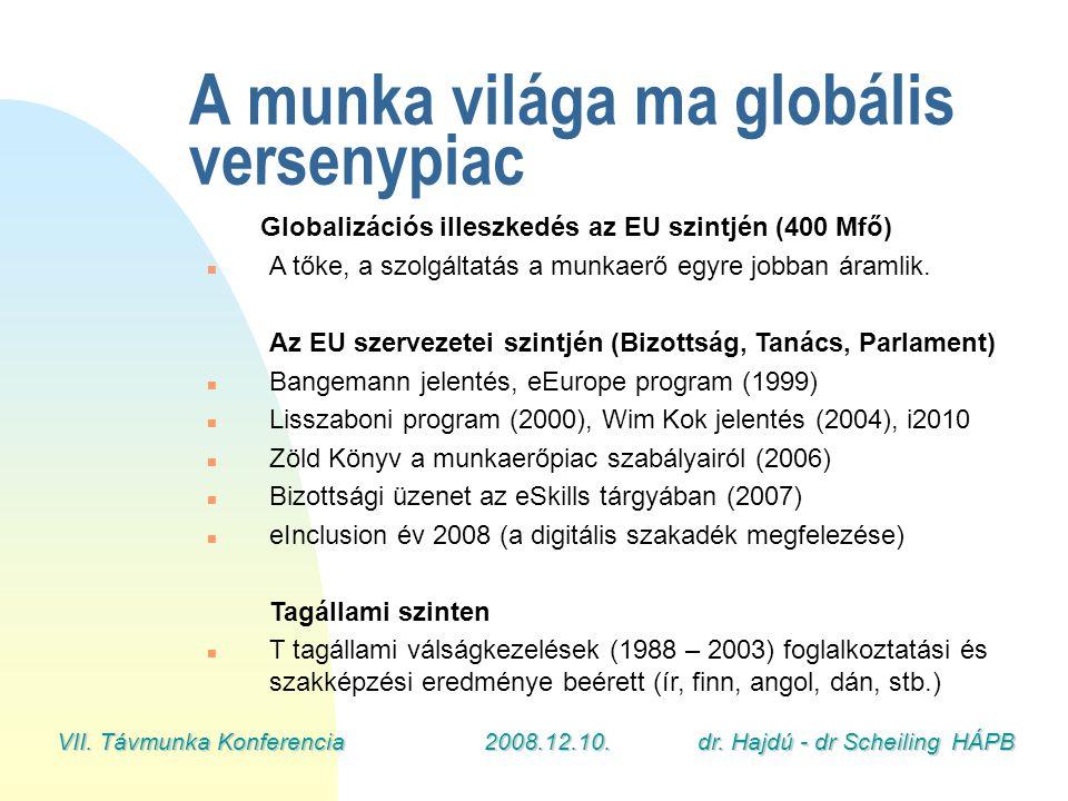 VII. Távmunka Konferencia2008.12.10.dr. Hajdú - dr Scheiling HÁPB A munka világa ma globális versenypiac Globalizációs illeszkedés az EU szintjén (400