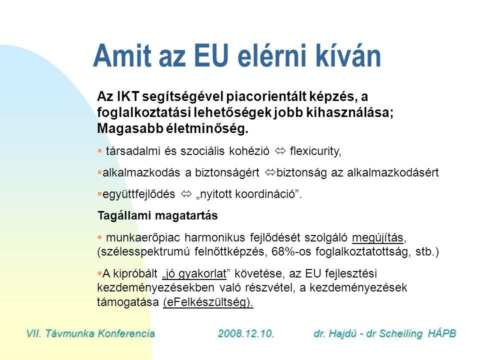 VII. Távmunka Konferencia2008.12.10.dr. Hajdú - dr Scheiling HÁPB Amit az EU elérni kíván Az IKT segítségével piacorientált képzés, a foglalkoztatási