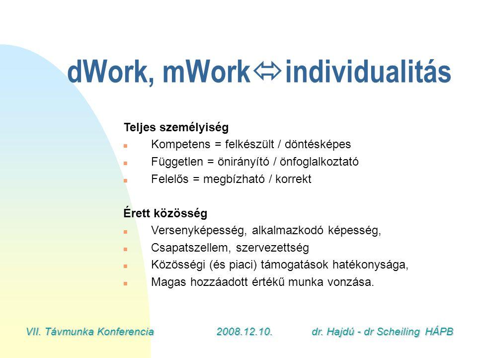 VII. Távmunka Konferencia2008.12.10.dr. Hajdú - dr Scheiling HÁPB dWork, mWork  individualitás Teljes személyiség n Kompetens = felkészült / döntéské