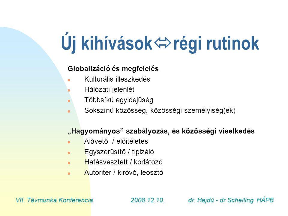 VII. Távmunka Konferencia2008.12.10.dr. Hajdú - dr Scheiling HÁPB Új kihívások  régi rutinok Globalizáció és megfelelés n Kulturális illeszkedés n Há