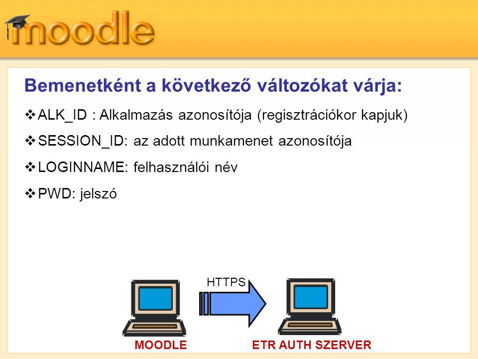  ALK_ID : Alkalmazás azonosítója (regisztrációkor kapjuk)  SESSION_ID: az adott munkamenet azonosítója  LOGINNAME: felhasználói név  PWD: jelszó B