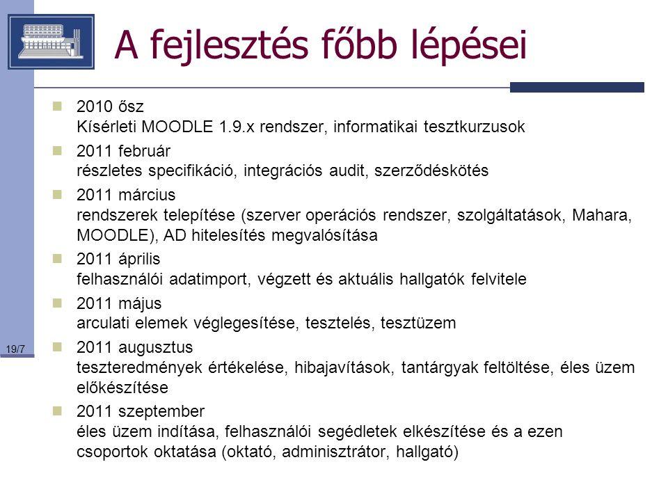 19/7 A fejlesztés főbb lépései 2010 ősz Kísérleti MOODLE 1.9.x rendszer, informatikai tesztkurzusok 2011 február részletes specifikáció, integrációs a