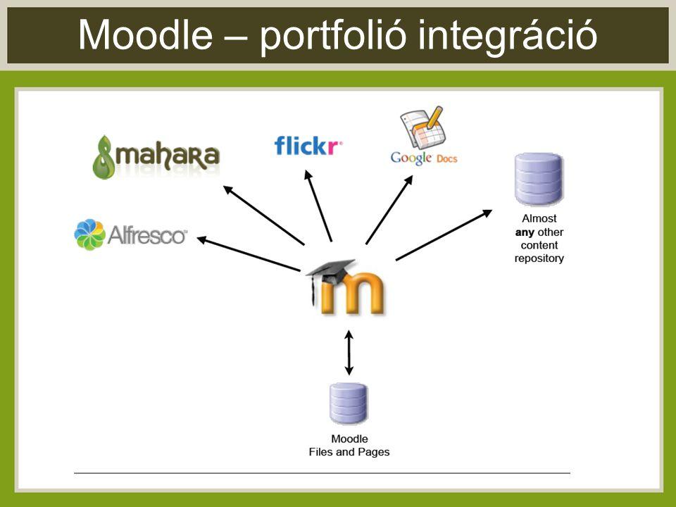 Moodle – portfolió integráció