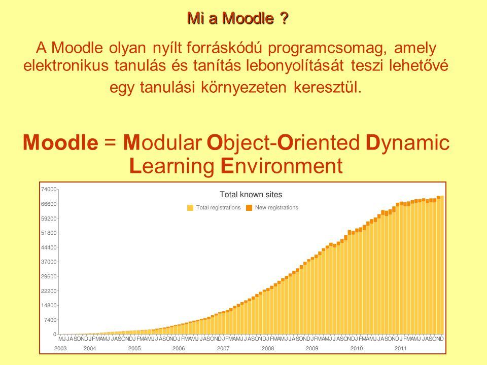 Mi a Moodle ? A Moodle olyan nyílt forráskódú programcsomag, amely elektronikus tanulás és tanítás lebonyolítását teszi lehetővé egy tanulási környeze