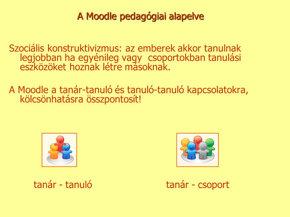 A Moodle pedagógiai alapelve Szociális konstruktivizmus: az emberek akkor tanulnak legjobban ha egyénileg vagy csoportokban tanulási eszközöket hoznak