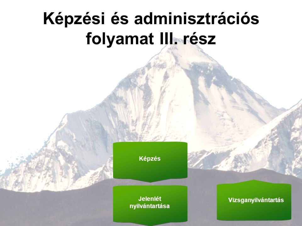 9 Képzési és adminisztrációs folyamat III. rész Képzés Jelenlét nyilvántartása Vizsganyilvántartás
