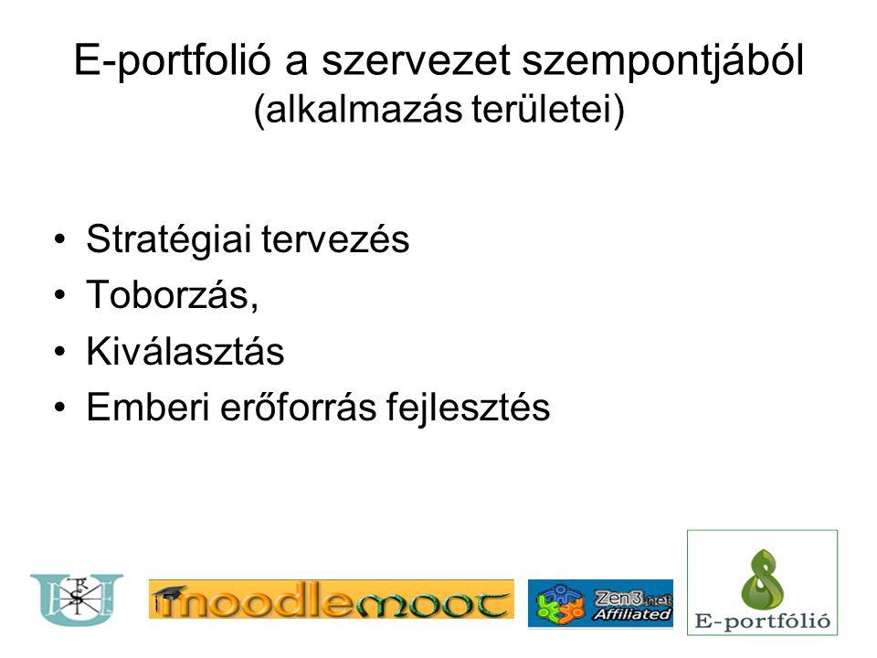 E-portfolió a szervezet szempontjából (alkalmazás területei) Stratégiai tervezés Toborzás, Kiválasztás Emberi erőforrás fejlesztés