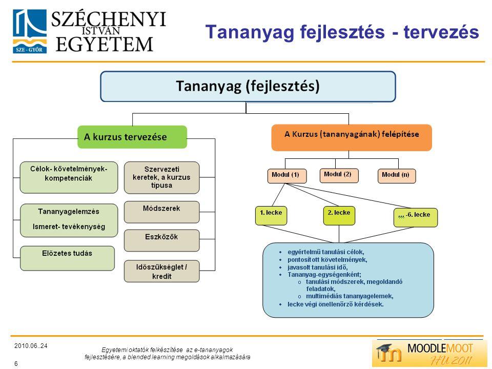 TÁMOP412/C Tananyag fejlesztés - tervezés 2010.06..24 Egyetemi oktatók felkészítése az e-tananyagok fejlesztésére, a blended learning megoldások alkalmazására 6