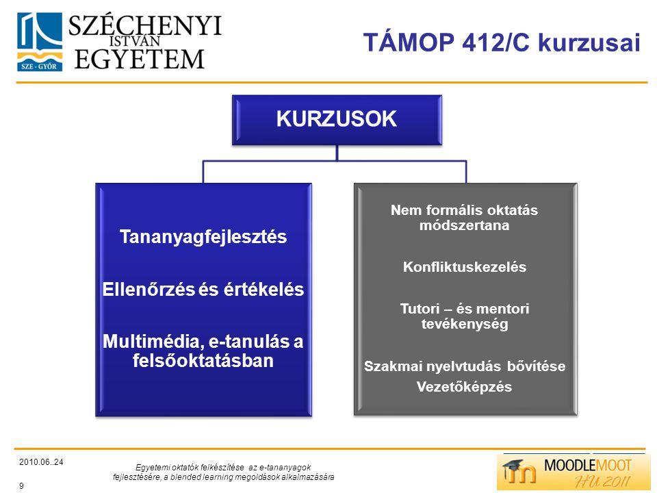 TÁMOP412/C TÁMOP 412/C kurzusai 2010.06..24 Egyetemi oktatók felkészítése az e-tananyagok fejlesztésére, a blended learning megoldások alkalmazására 9 KURZUSOK Tananyagfejlesztés Ellenőrzés és értékelés Multimédia, e-tanulás a felsőoktatásban Nem formális oktatás módszertana Konfliktuskezelés Tutori – és mentori tevékenység Szakmai nyelvtudás bővítése Vezetőképzés