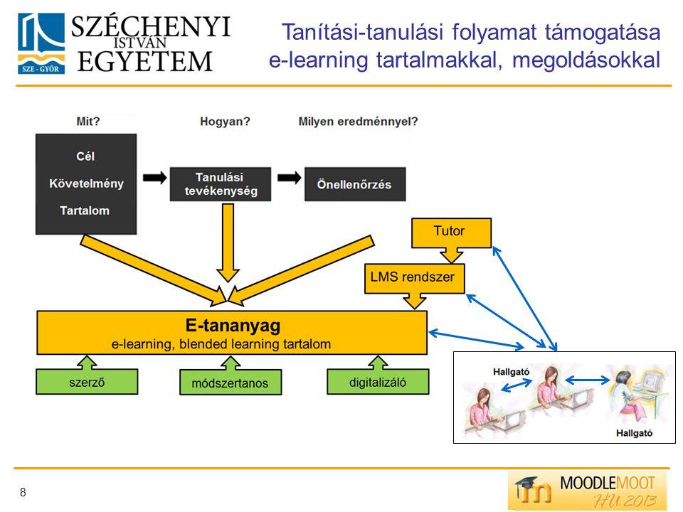 8 Tanítási-tanulási folyamat támogatása e-learning tartalmakkal, megoldásokkal