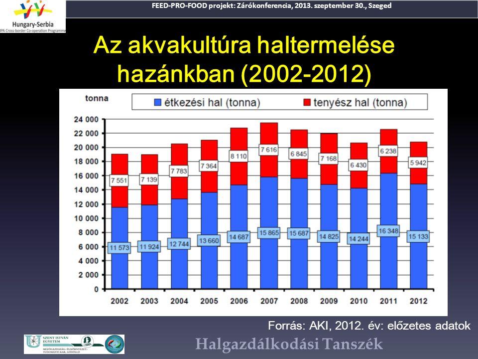 Halgazdálkodási Tanszék Az akvakultúra haltermelése hazánkban (2002-2012) FEED-PRO-FOOD projekt: Zárókonferencia, 2013.