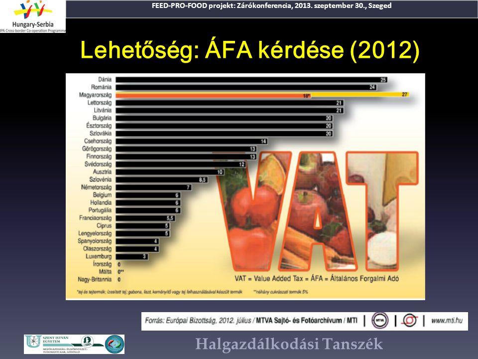 Halgazdálkodási Tanszék FEED-PRO-FOOD projekt: Zárókonferencia, 2013.