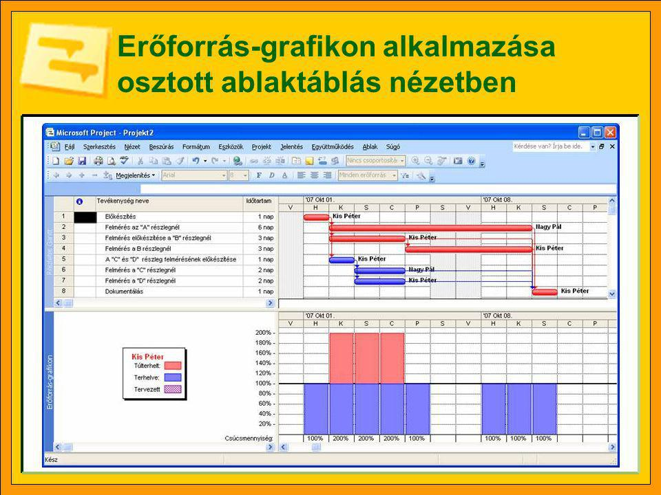 Az erőforrás-terhelés forrásának kiderítése Erőforrás kihasználtsága (Resource Usage) nézet