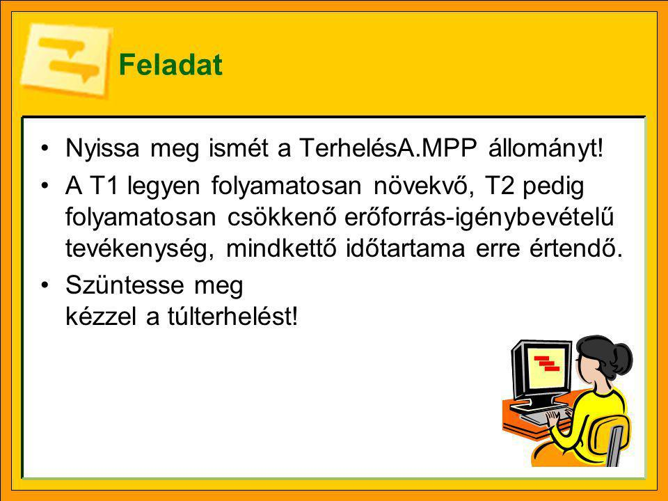 Feladat Nyissa meg a TerhelésC.MPP állományt.